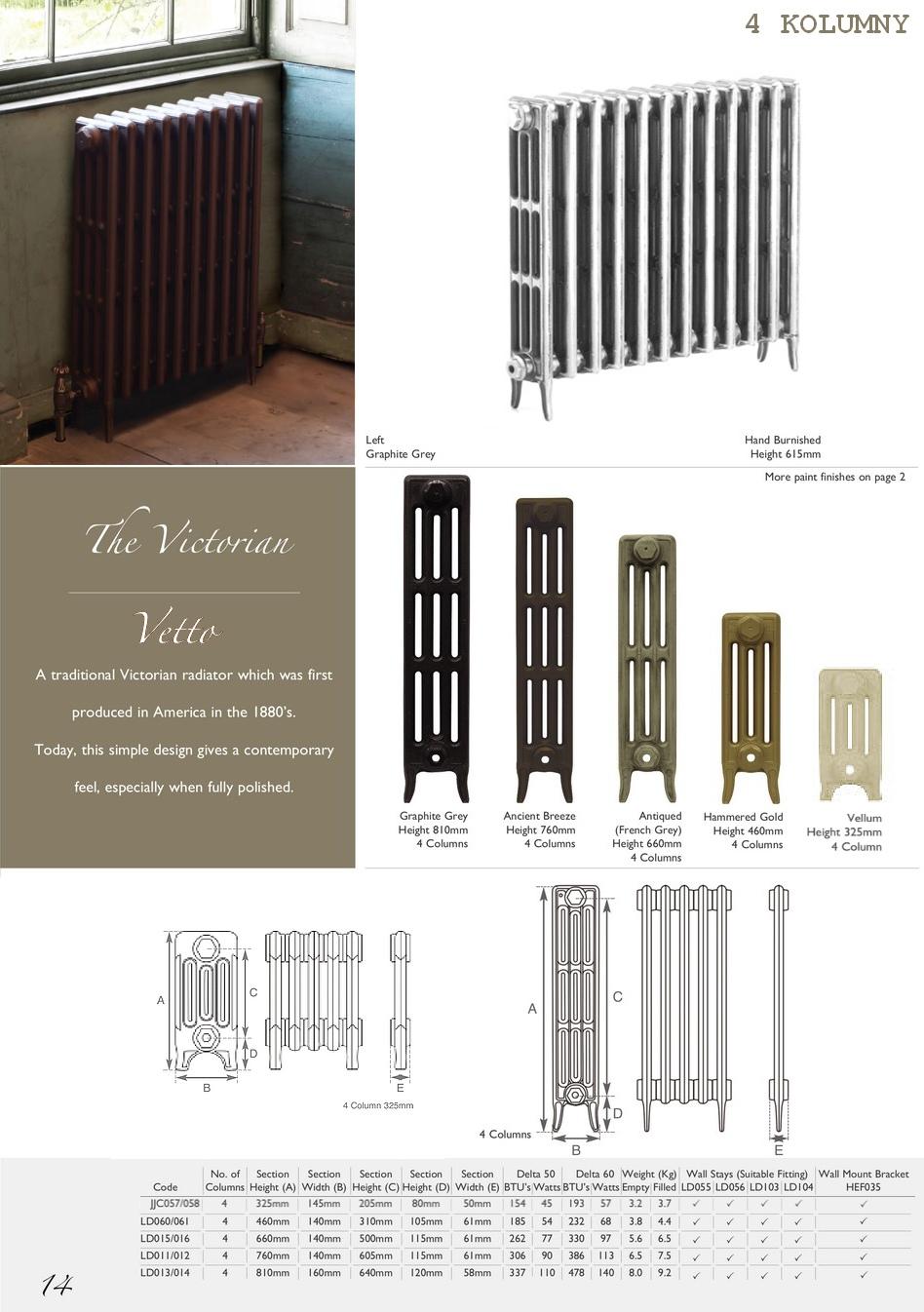 vivtorian_vetto_grzejniki_radiators